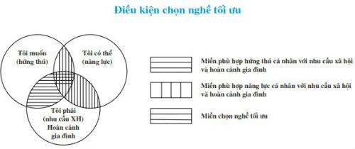 174.000-cu-nhan-that-nghiep-do-chon-sai-nganh