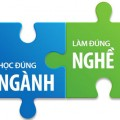 dinh-huong-nghe-nghiep